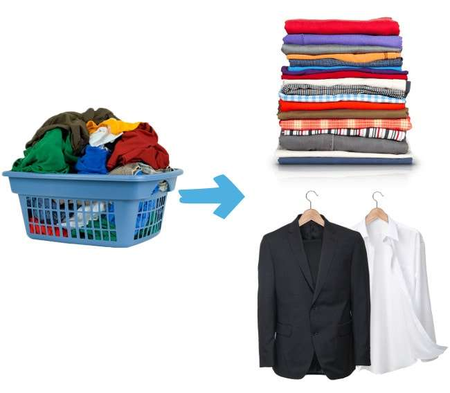 Laundry U0026 Dry Cleaning Services, Avalon